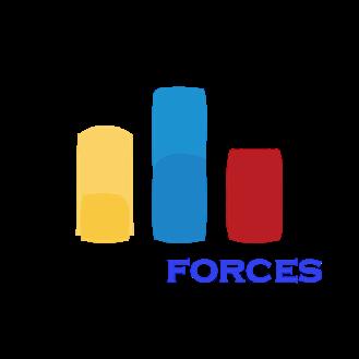 Codeforces比赛辅导