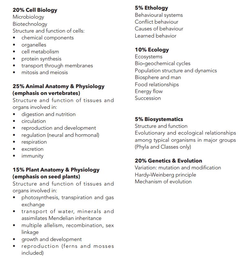 2018 British Biology Olympiad