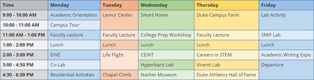 Duke Intensive STEM Academy杜克大学暑期高强度STEM学术营