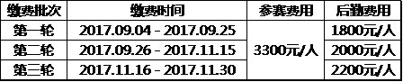 United States Academic Pentathlon USAP美国学术五项全能