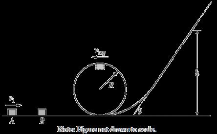 2016国际课程AP Physics 1物理1真题与答案下载