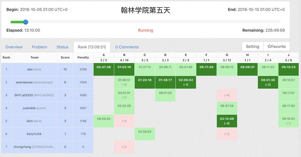 翰林USACO算法班DAY5