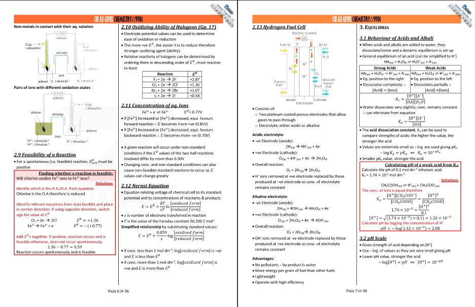 翰林学院CIE A2化学独家Notes