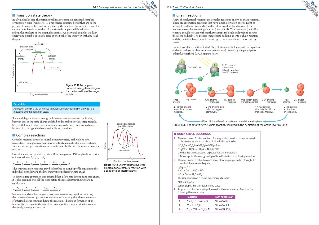 翰林学院IB独家化学Study Guides