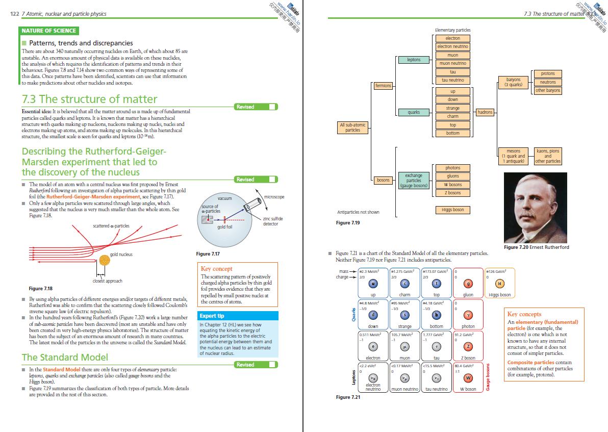 翰林学院IB独家物理Study Guides