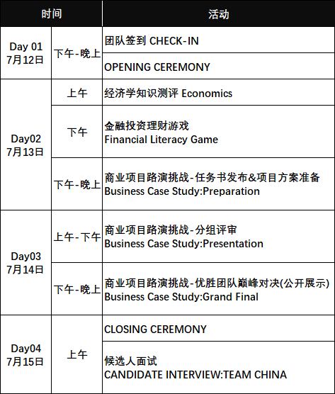 IEO中国区终选日程安排