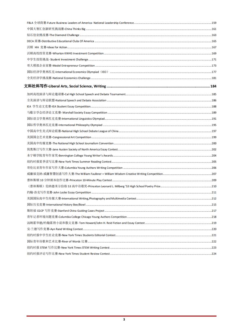 2021国际竞赛白皮书目录