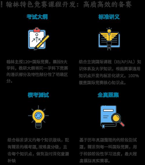 翰林国际竞赛流程