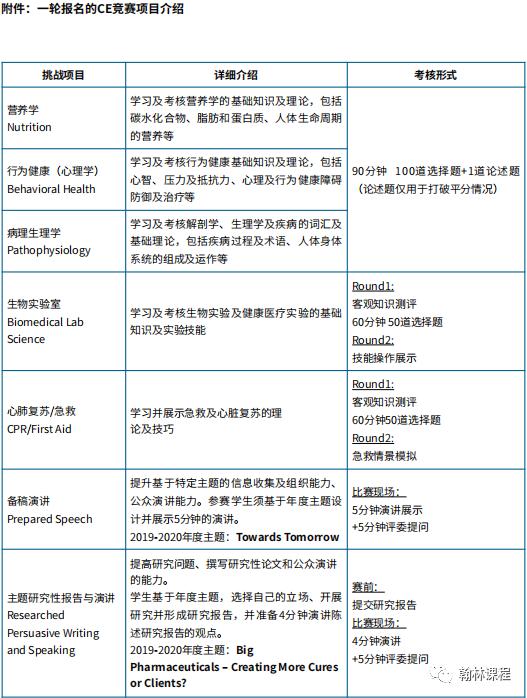 30天报名倒计时!HOSA生物健康赛【非】常挑战赛火热报名中!