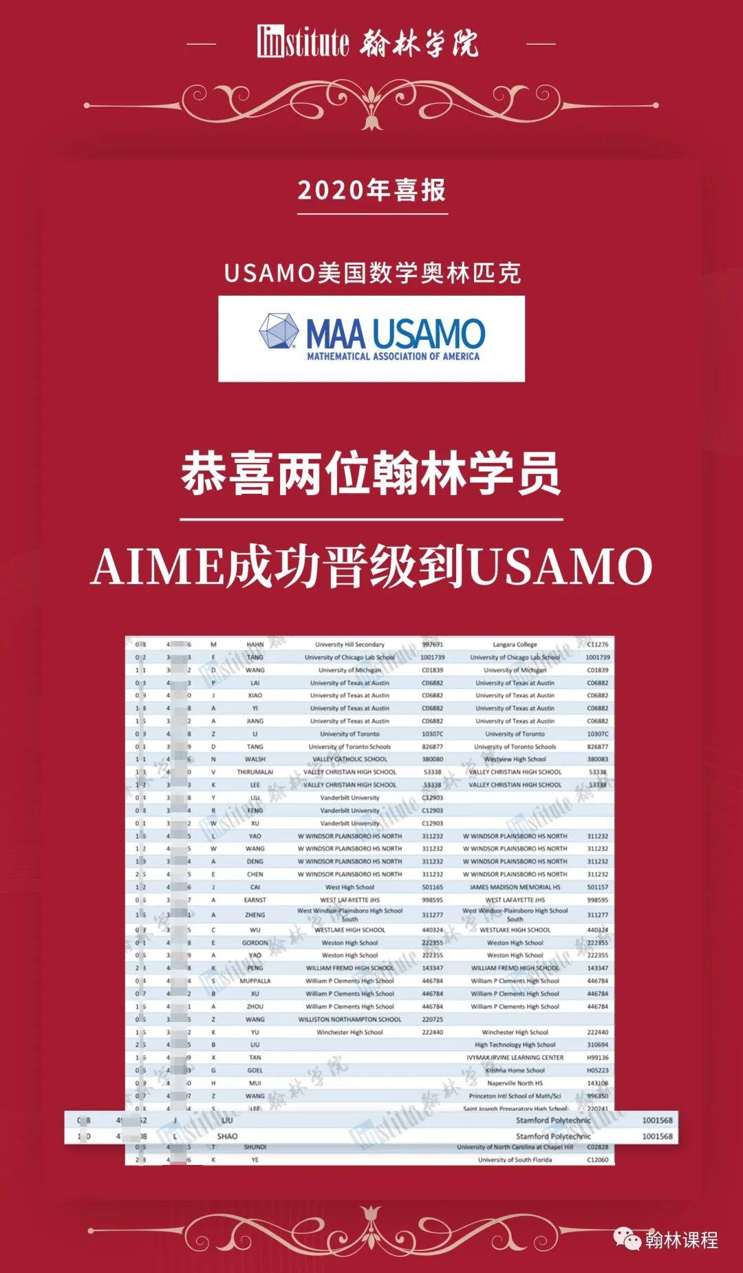 战绩 | 恭喜翰林学员AIME成功晋级到USAMO!