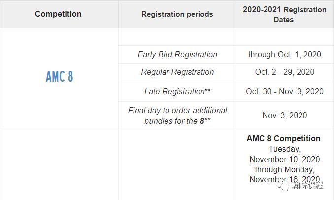 2021年AMC美国数学竞赛时间来袭!AMC,等你来战!