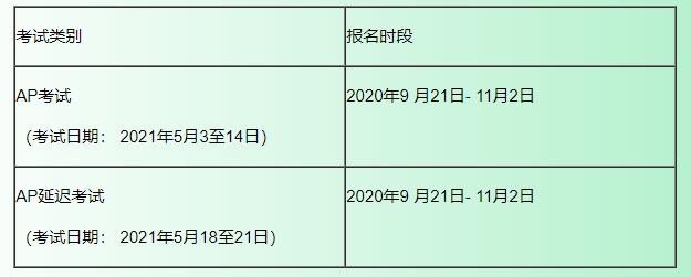 重磅丨香港AP考试明天上午9点开始报名!21年AP考试时间已定!