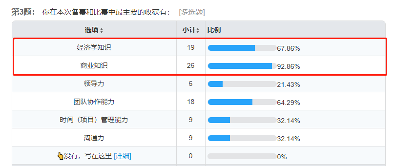 两年IEO绝佳战绩,上海/深圳IEO双考点认证,邀你在新赛季谱写辉煌!