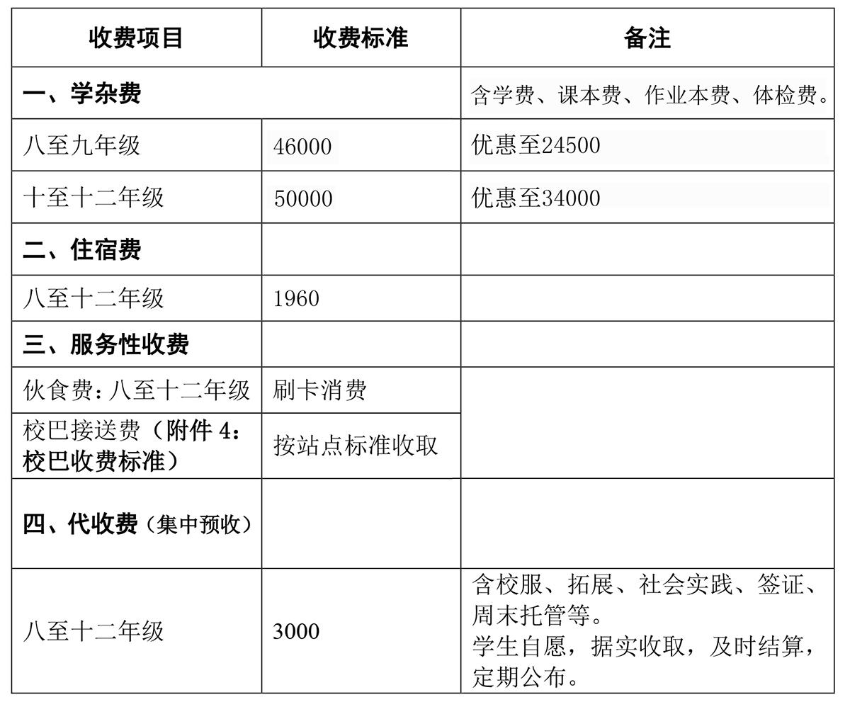 国内课程收费项目及收费明细标准