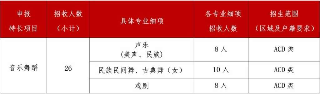 深圳外国语学校高中招生计划