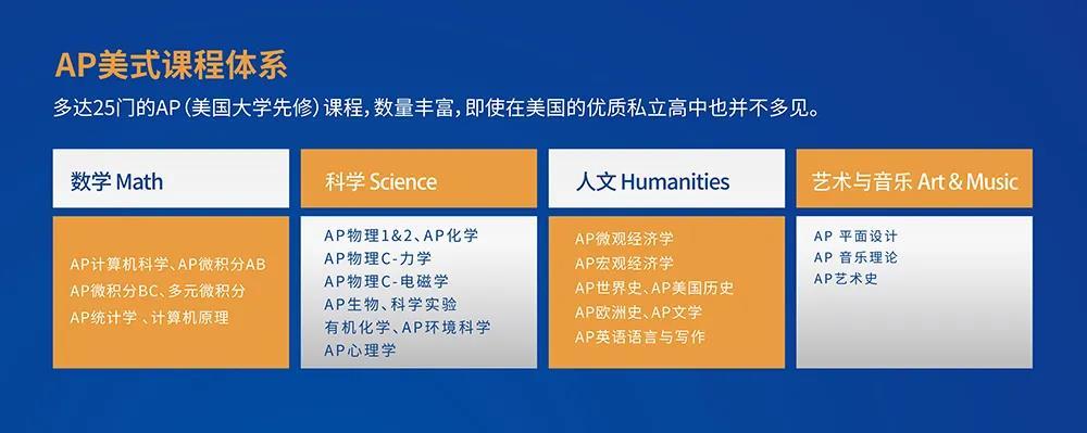 深圳讯得达国际书院AP课程设置