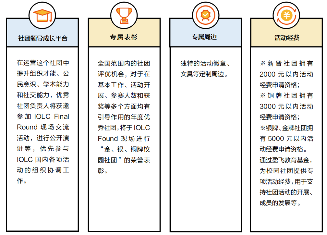 IOLC 2021   组建社团不用愁,社团 Handbook 出炉!