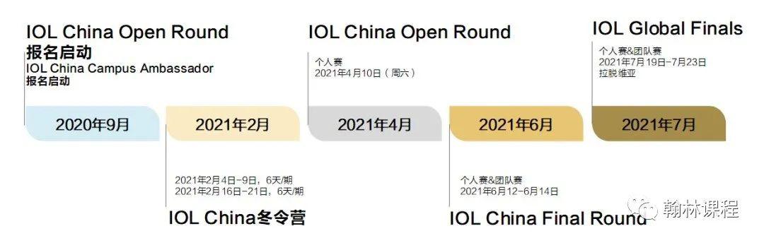 IOL竞赛为你打开语言学大门!助你申请芝大等名校!