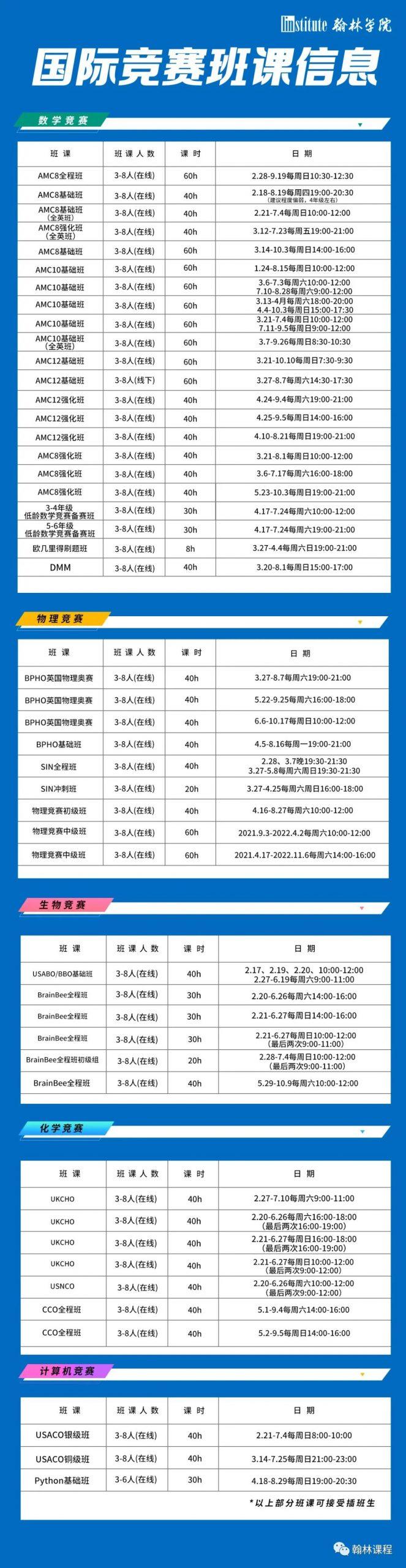 美国国务院首次确认:中国留学生可赴其它国家办理F1签证!