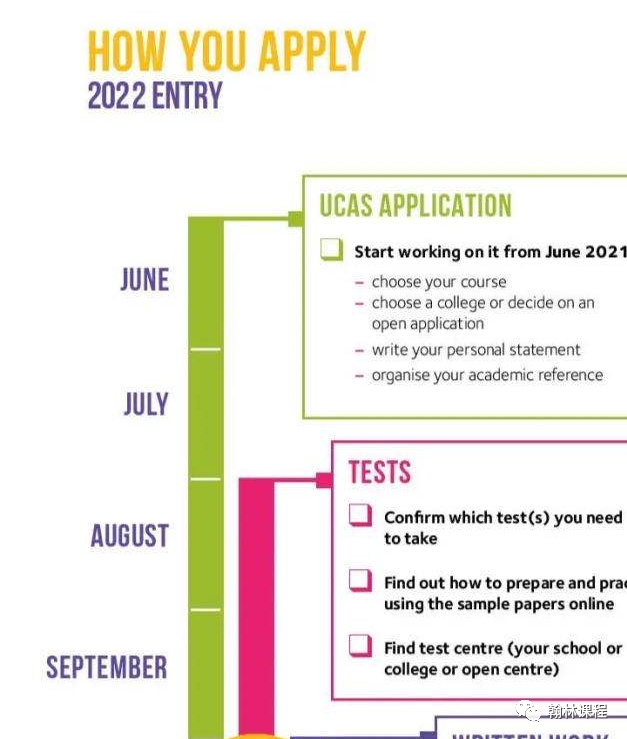 申请倒计时!牛津大学2022年官方招生指南发布!