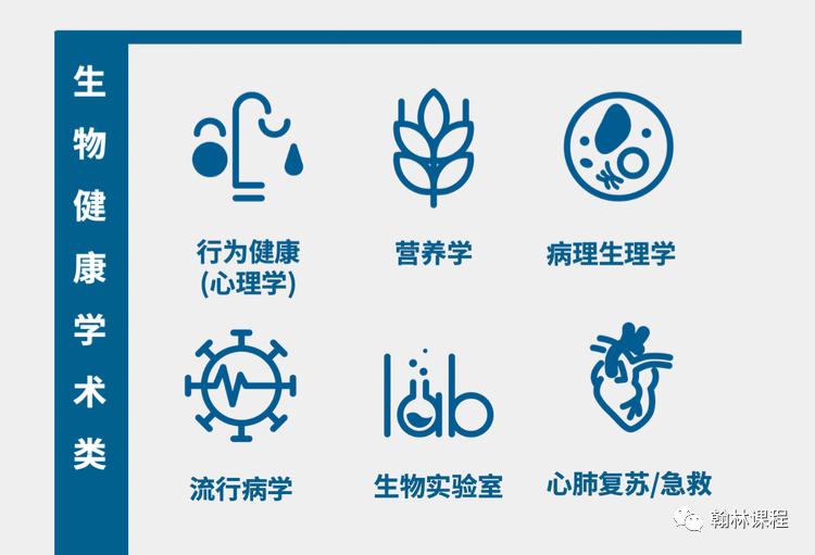 250万学生共同挑战!HOSA中国站峰会日程首次公布!