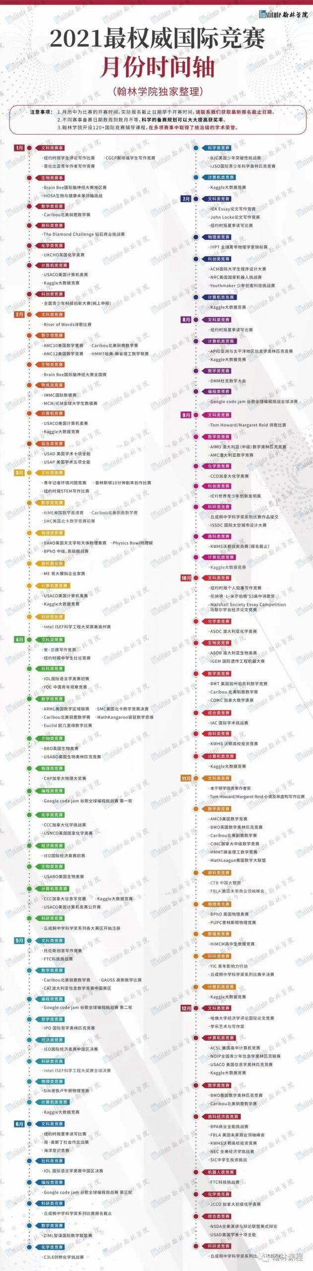 2022剑桥大学timetable出炉!想成功拿到offer招生官说要做好这5步!