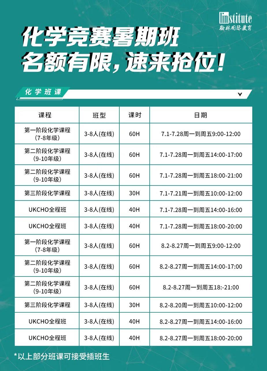 重磅!中国疫苗获WHO批准!哈佛、加州理工等多所美国高校也认可!