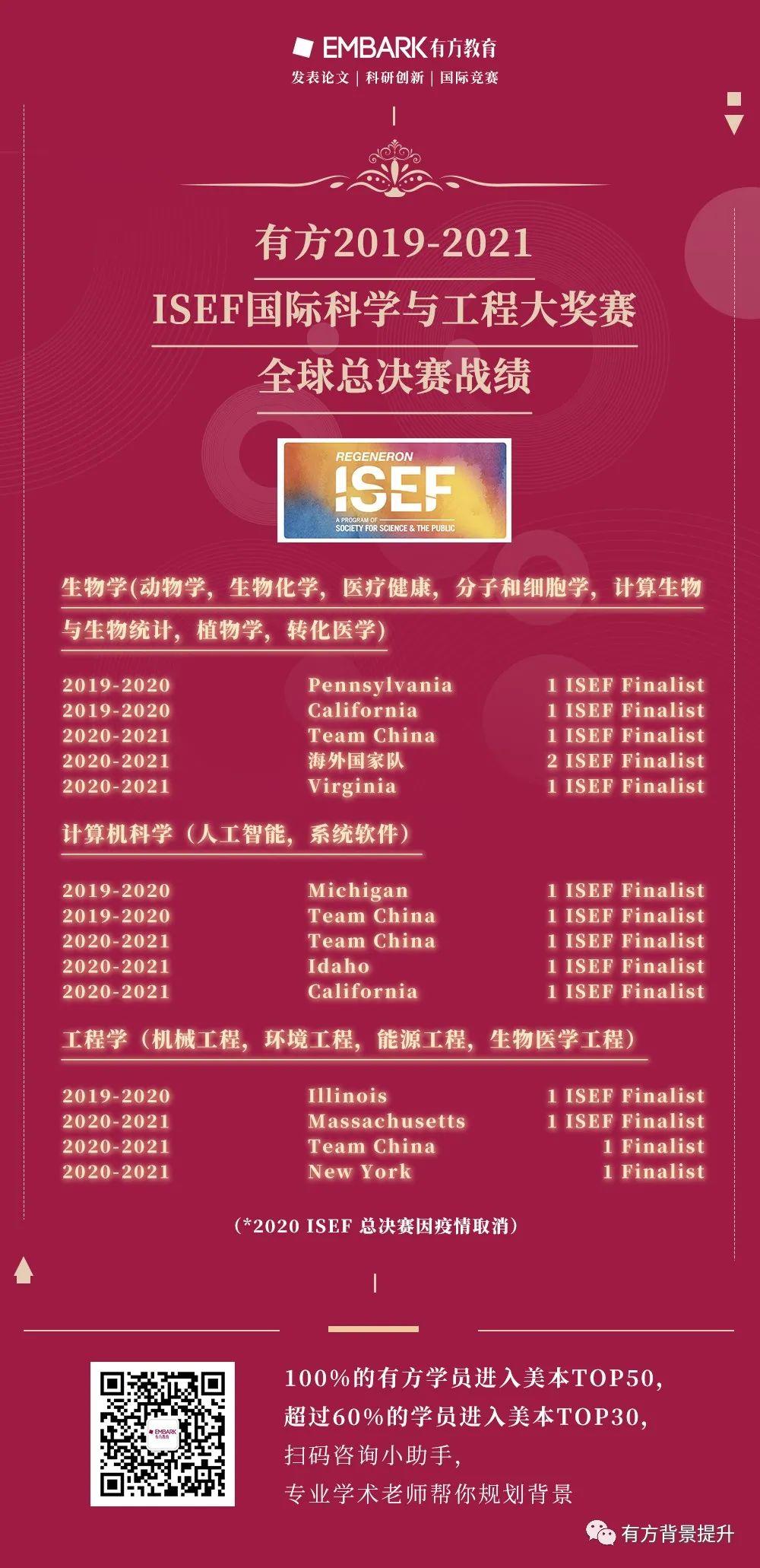 恭喜有方6名学员,在ISEF 2021全球总决赛中荣获多项佳绩!  推广