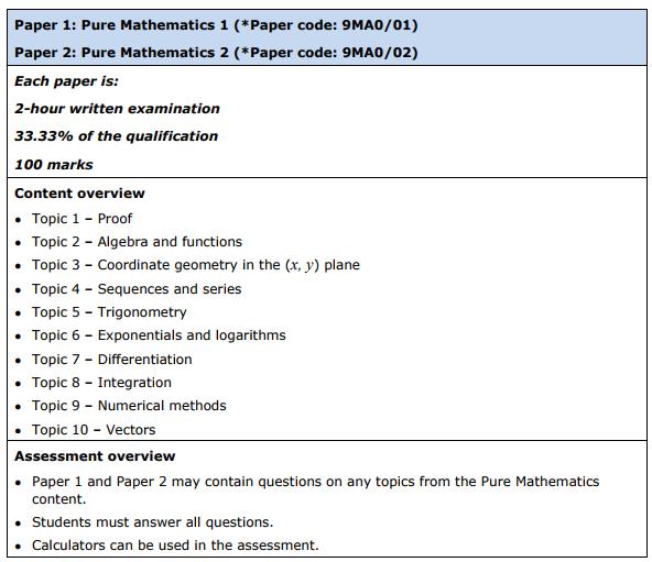 如何稳稳拿到A-Level数学的A*?翰林A-Level数学资料大礼包助你一臂之力!