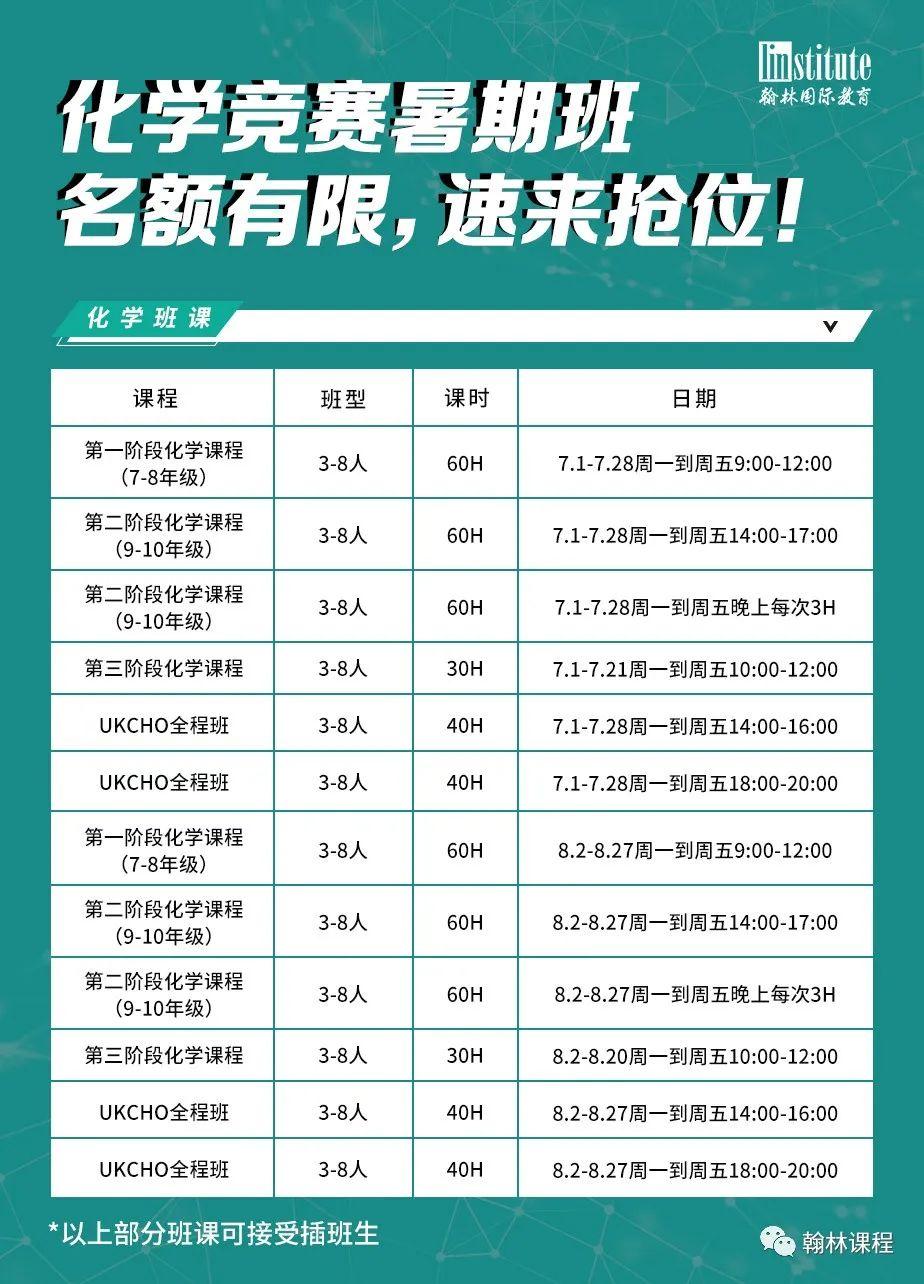 8枚全球杰出奖、13金8银!翰林学员斩获CCC炸裂战绩!