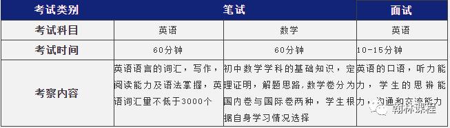 最后一波!上中国际/平和/领科/WLSA…20+国际学校5月秋招时间更新!