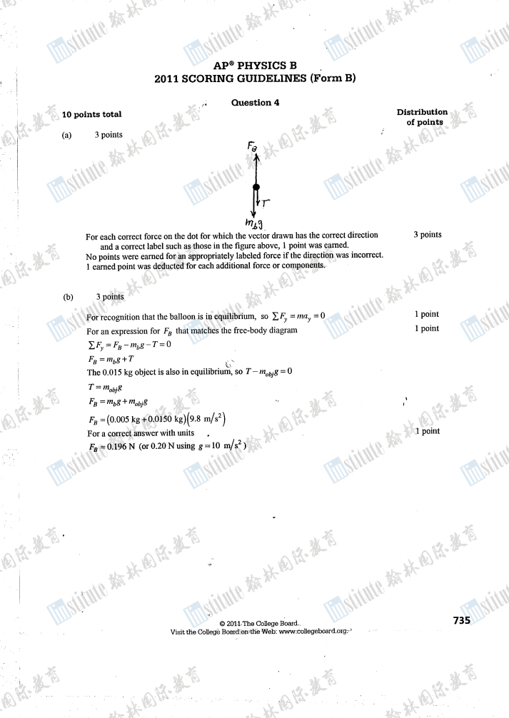 AP物理1如何备考?你需要这份700+页的资料!
