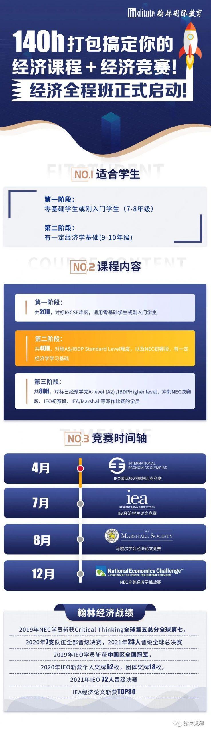 IEO双金奖、NEC晋级全球赛、托福113的深国交女学霸有何备赛秘笈?