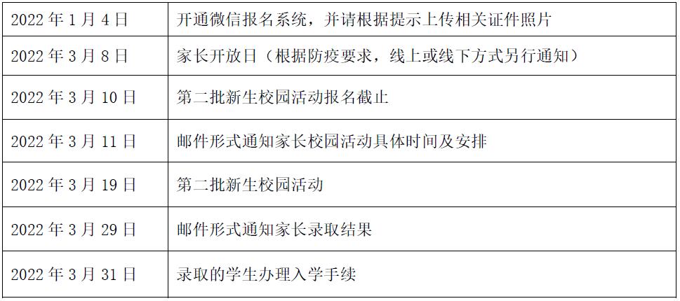 上海30+国际高中&国际部招生信息大汇总!领科/光剑/包玉刚/交中IB/上实一键报名!