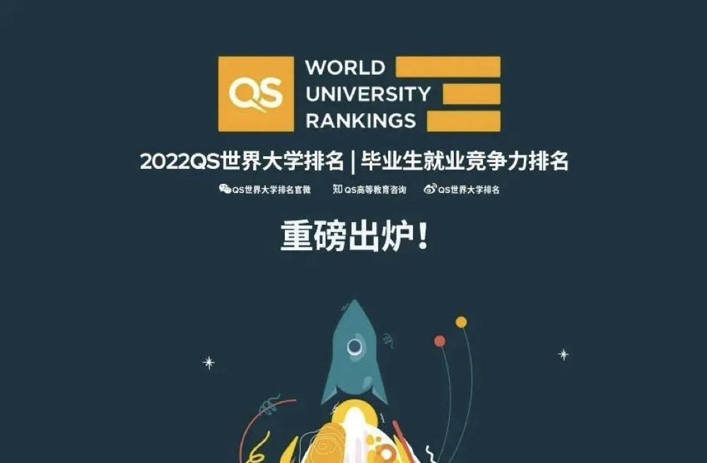 MIT连续三年第一!2022年度QS毕业生就业竞争力排名震撼发布!