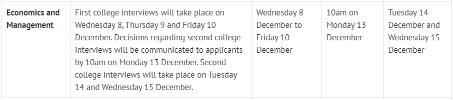 牛剑截止申请不到两天!牛津本科各专业面试时间表来了!