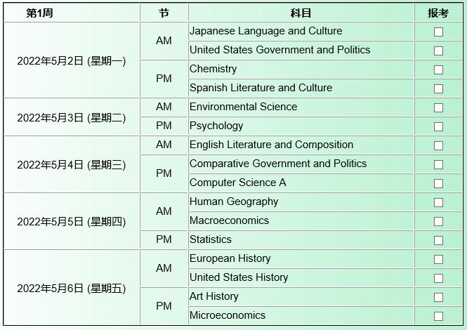 香港AP报名已开启!大陆/香港/新加坡/韩国报名情况一览!